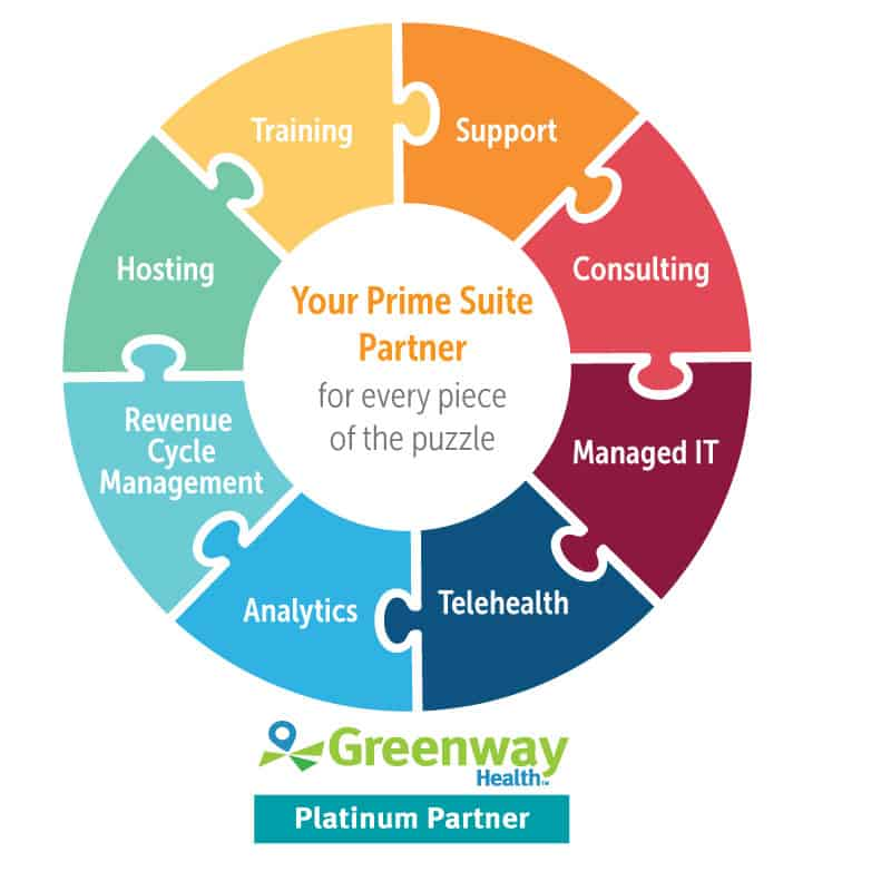 Greenway Health PrimeSUITE MDS Medical